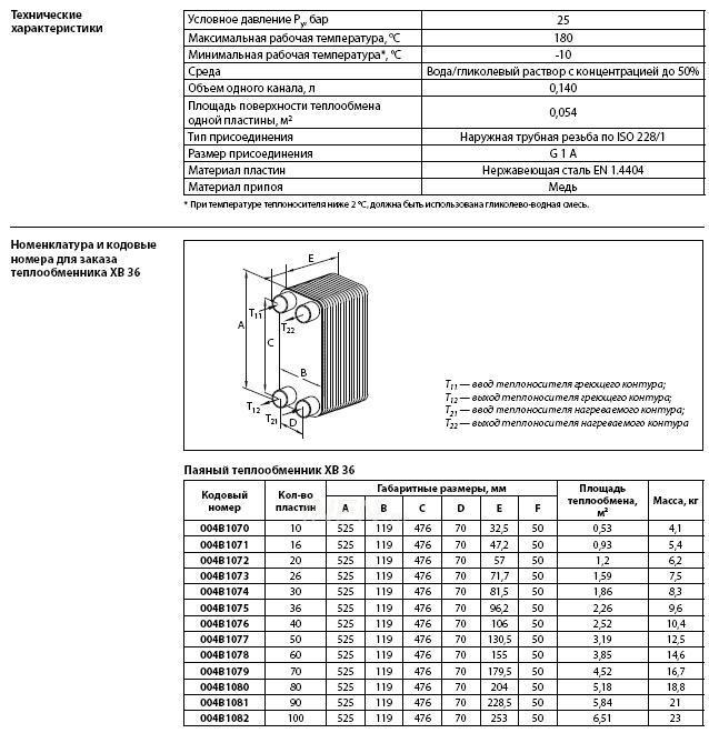 Техничесские характеристики теплообменников теплообменник регенерации газа