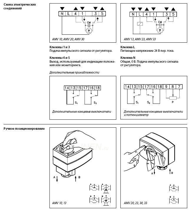 Электроприводы редукторные типа AMV - Danfoss