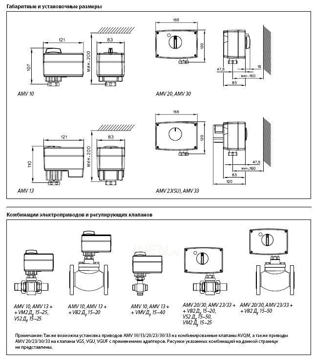 Электропривод Danfoss AMV 2 арт 82G3 7 купить