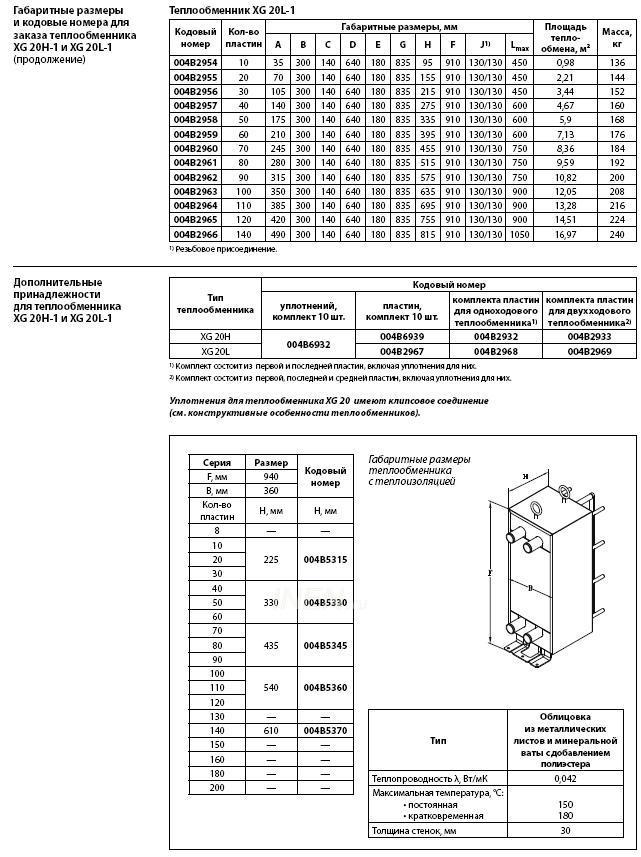 Пластинчатые теплообменники данфосс xg 31 н-1 =120 вес теплообменник аогв 29 3