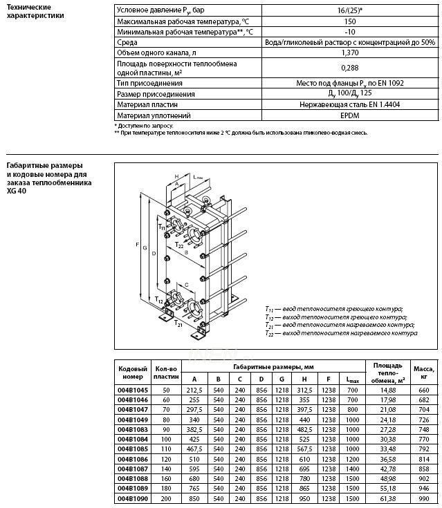 Теплообменник xg50 1200 теплообменник в mazda 626 1990 какую поставить прокладку