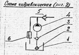 Инструкция По Эксплуатации Уги-450 - фото 10