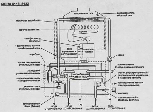Mora 5110 обслуживание теплообменник купить теплообменник медный domiproject c24