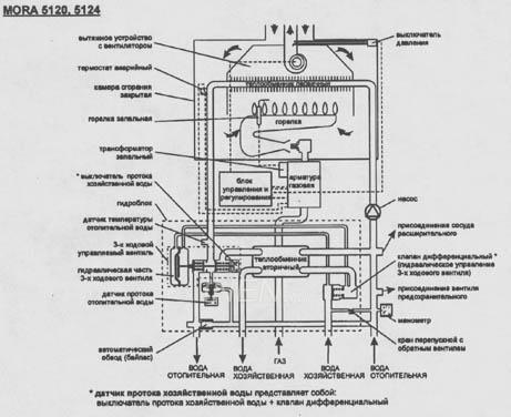 модернизация циклонных теплообменников цементных печей сухого способа производства